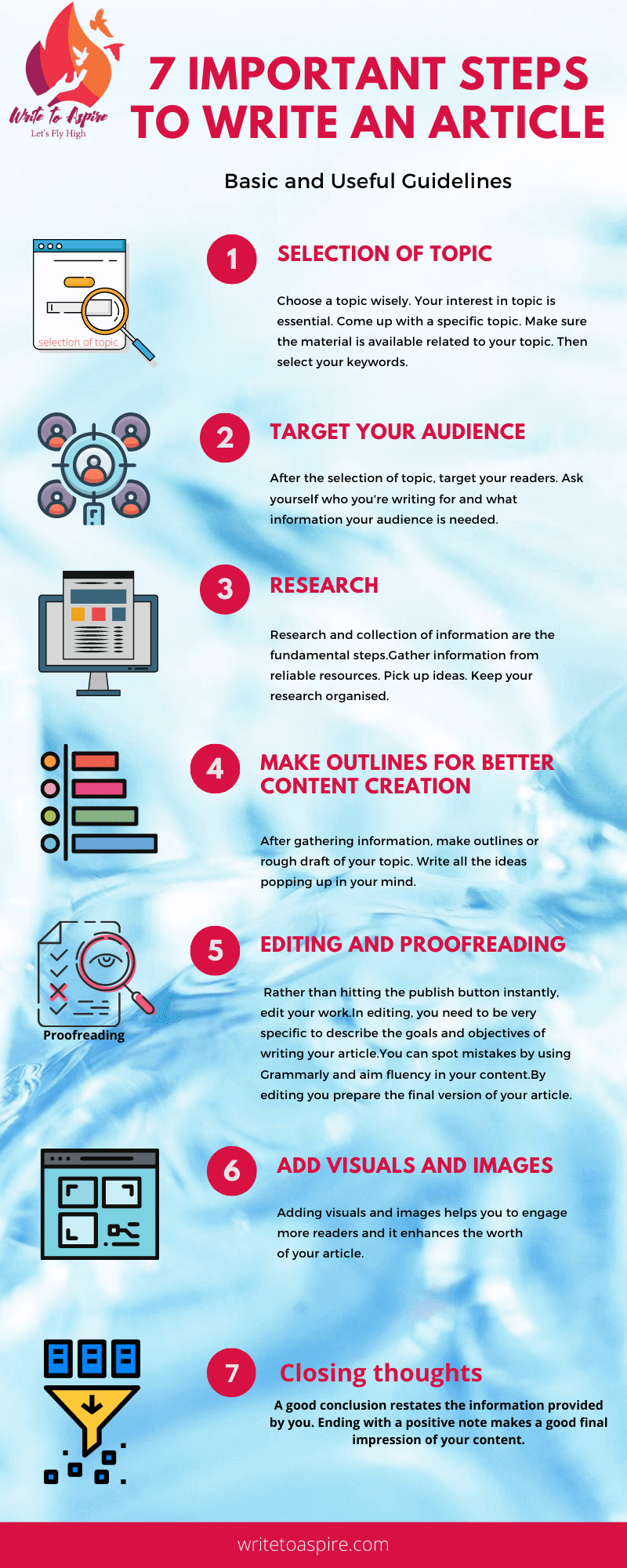 7 important steps to write an article