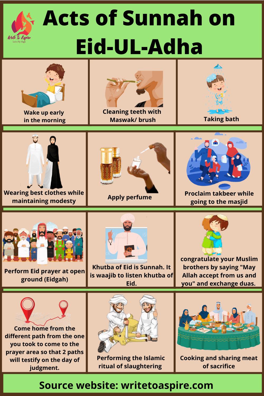 Basic Sunnah of Eid ul Adha- write to aspire