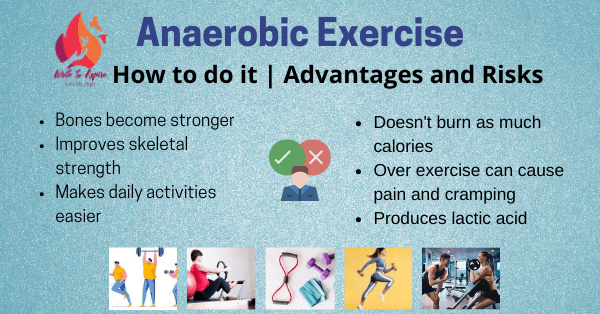 Anaerobic exercise-write to aspire