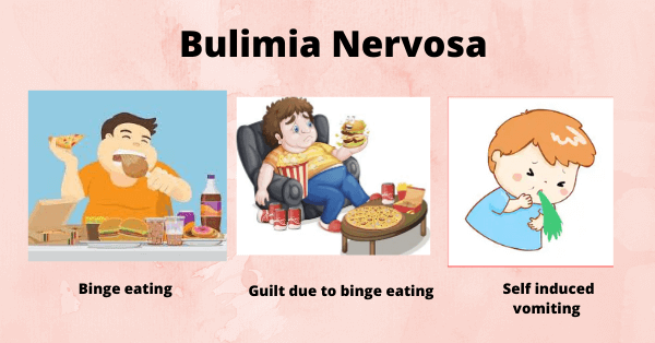 Bulimia Nervosa eating disorder recovery - write to aspire
