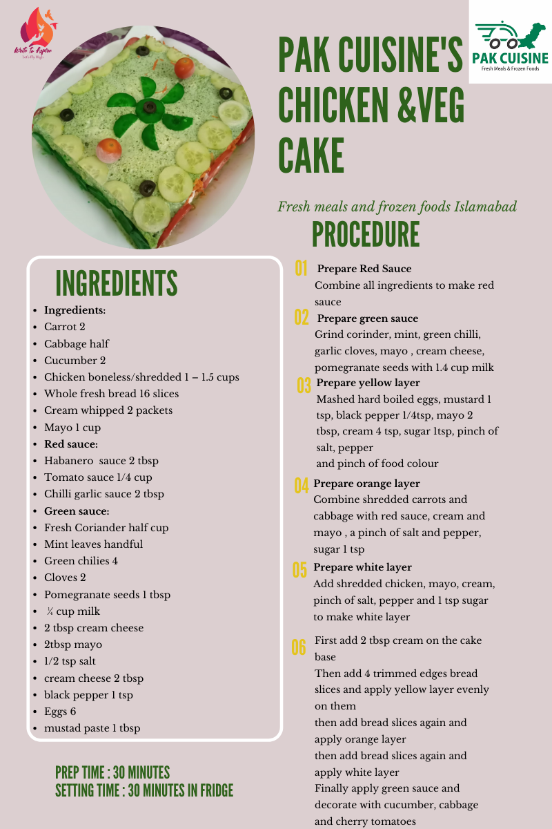Recipe card chicken and vegetable cake - write to aspire