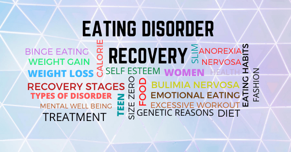 Eating disorder recovery- write to aspire