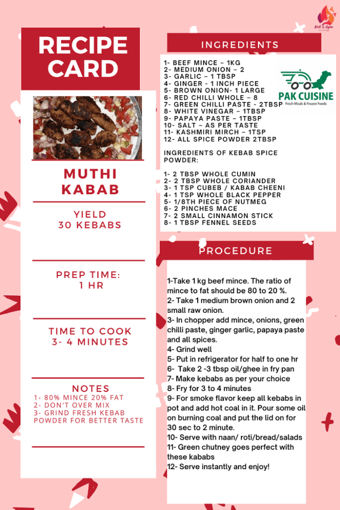 Muthi kebab recipe card- write to aspire