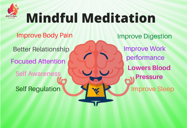 Mindfulness Meditation- write to aspire