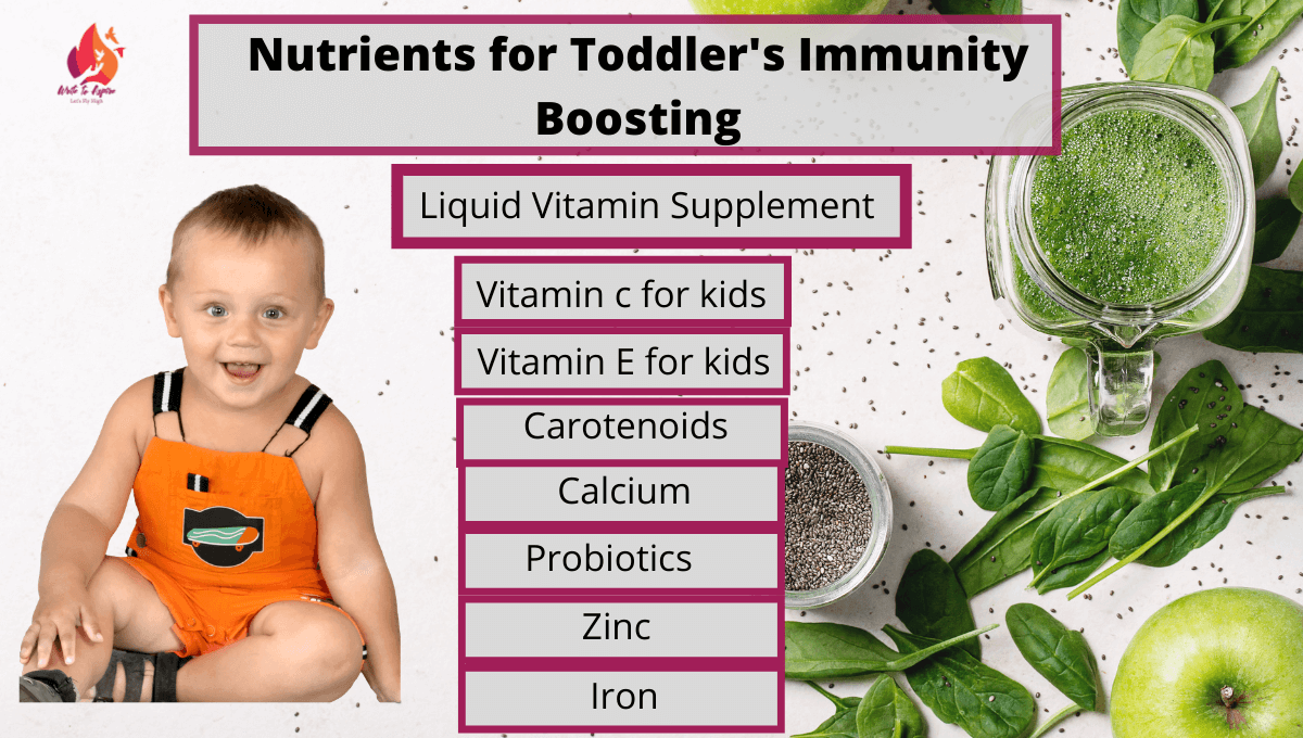 Immune system booster for toddler nutrients - write to aspire