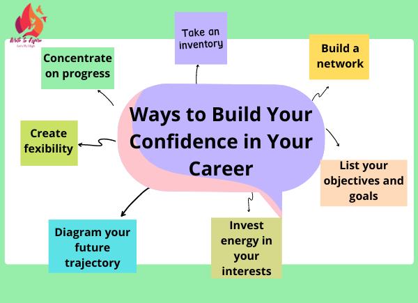 career confidence-write to aspire
