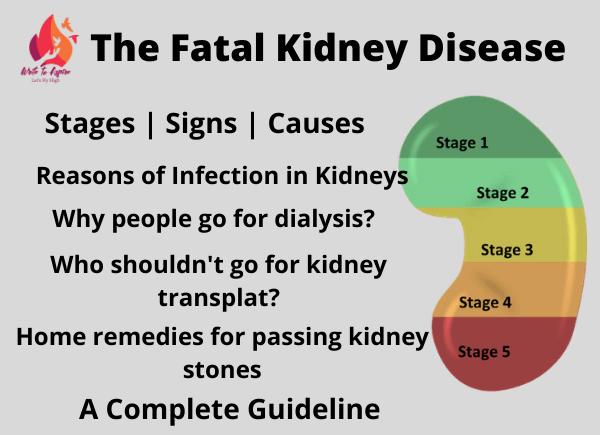kidney disease-write to aspire