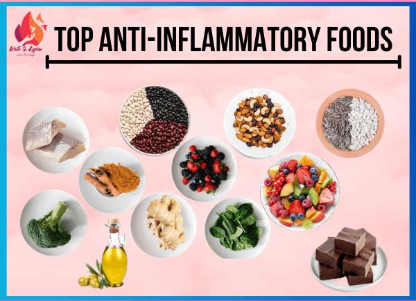 Foods having anti-Inflammatory Properties- write to aspire