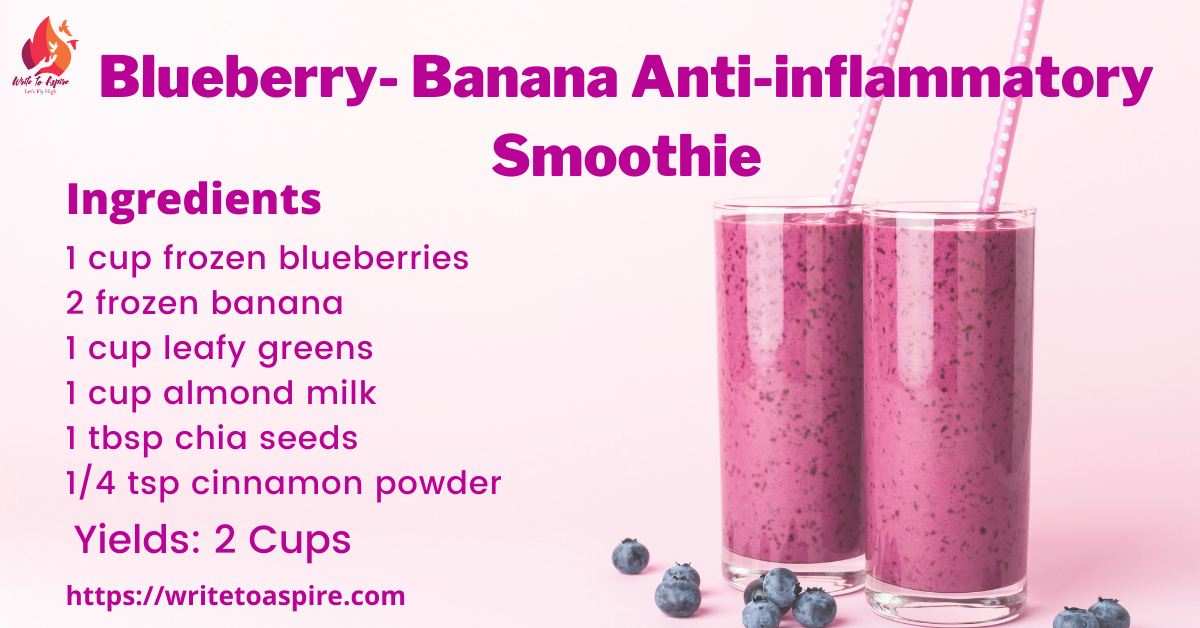 Blueberry-banana anti - inflammatory smoothie- write to aspire