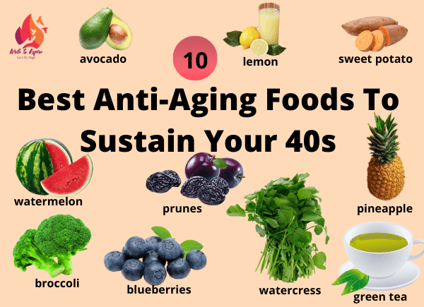 best anti-aging foods-write to aspire
