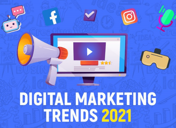 digital marketing trends-write to aspire
